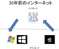 Net2_2